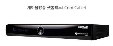 iCode Cable